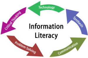 ECDL INFORMATION LITERACY – Scheda illustrativa